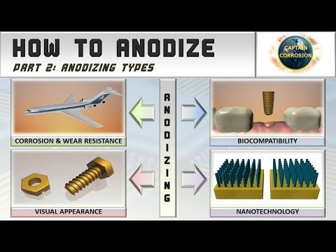 Types Of Anodizing | How To Anodize Episode 2