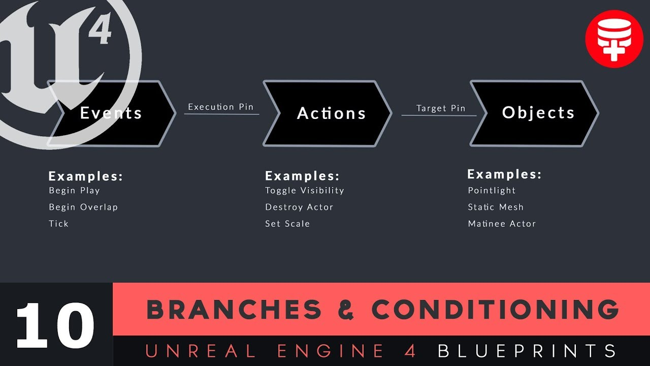 Branches conditioning 10 unreal engine 4 blueprints tutorial branches conditioning 10 unreal engine 4 blueprints tutorial series malvernweather Image collections