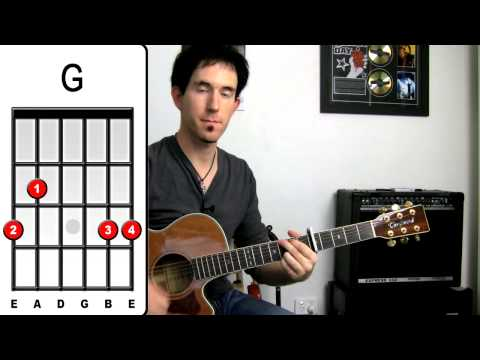 How to play 'Little Lion Man' Guitar Lesson - Easy Mumford & Sons tutorial