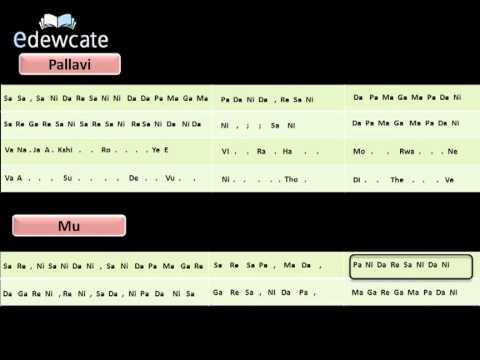 Learn Carnatic Classical Vocals: Lesson 4-6 Varnam