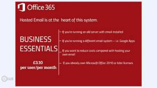 видео Microsoft Office 365 Бизнес