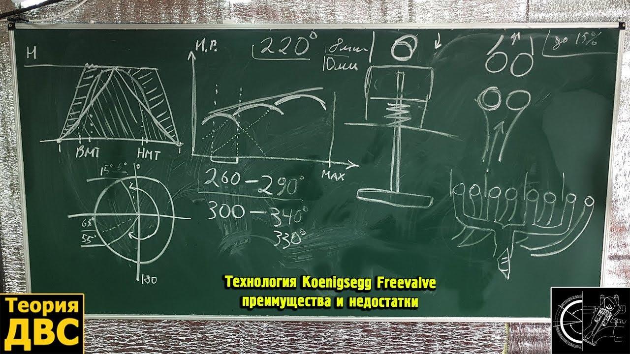Технология Koenigsegg Freevalve - преимущества и недостатки