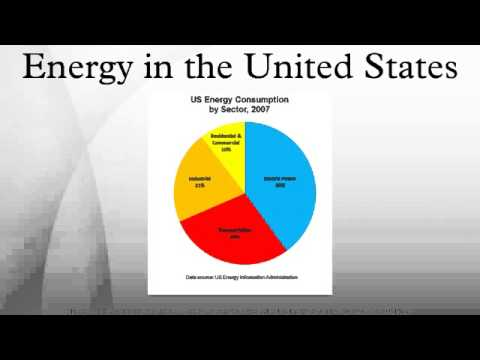Energy in the United States
