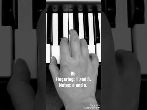 D5 Piano Chord - worshipchords