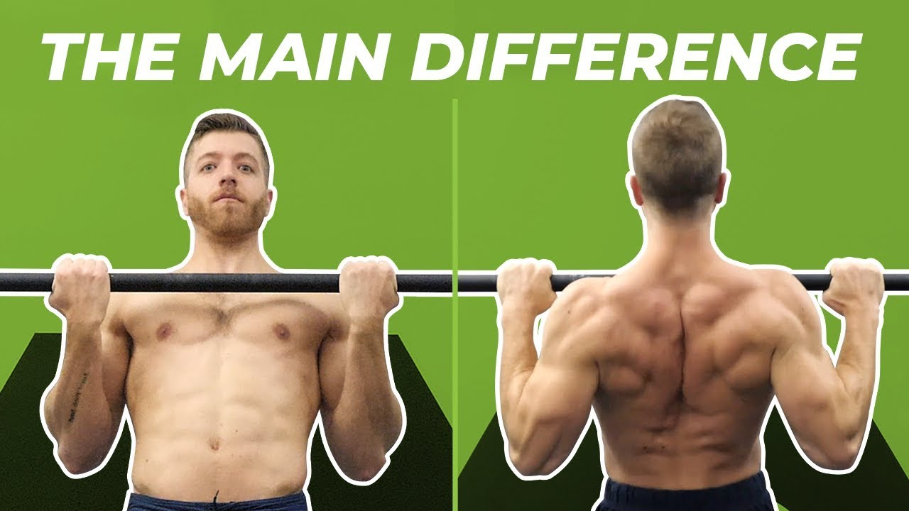 3 Ways to Find Your 1-Rep Max (Beginner, Intermediate, and Advanced
