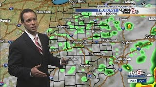 Cloudy with occasional rain this holiday weekend