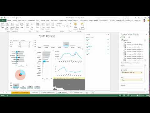 Sales data modelling and interactive visualisations