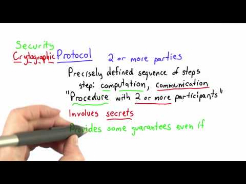 Protocols - Applied Cryptography