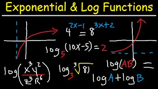 Logarithms Review  Exponential Form  Graphing Functions & Solving Equations  Algebra