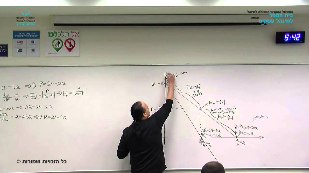 """קורס """"תורת היצרן"""" - שיעור 2 / ד""""ר אורי וייס"""