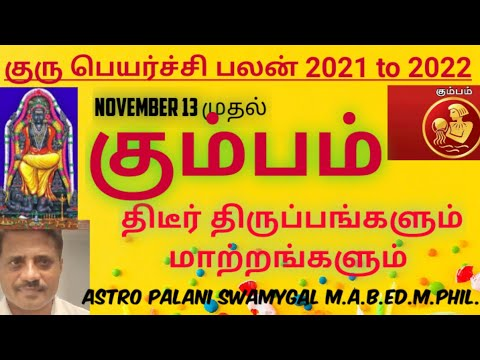 Guru peyarchi 2021 to 2022 in tamil | Kumbam rasi | குரு பெயர்ச்சி பலன் 2021 to 2022 கும்பம்