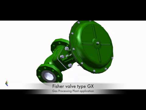 Examples of valves constructions & types for refining industry