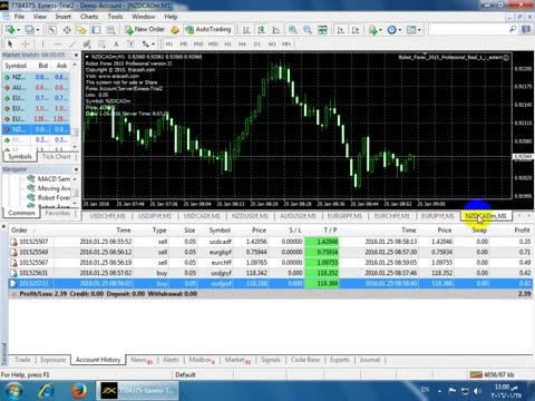 Scalping account forex hotmail
