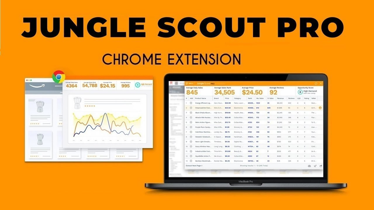 jungle scout chrome extension free