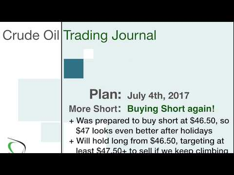 23 - Game Plan for July 4, 2017 - More Shorting, but Patience with Selling Long