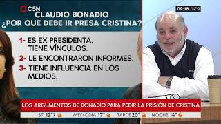 Los argumentos del juez Claudio Bonadío para procesar con p...