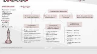 Мультимедиа-презентация «КапиталЪ Перестрахование»(Мультимедийная презентация «КапиталЪ Перестрахование» является дополнением к годовому отчету компании..., 2008-10-21T08:54:12.000Z)
