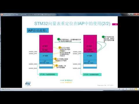ARM Cortex-M系列内核及 STM32相关介绍(2)