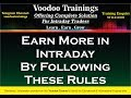 Earn More in Intraday By Following These Rules