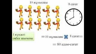 11-інші сабақ. Экономикалық теория. Еңбек шығындары