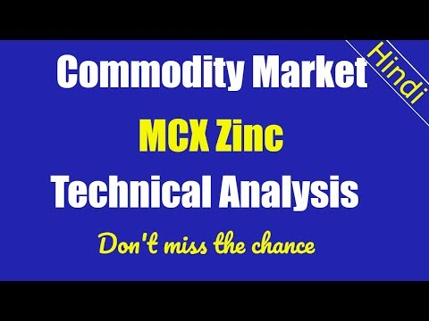 MCX Zinc Technical Analysis | Trading Opportunity | Zinc trading strategy