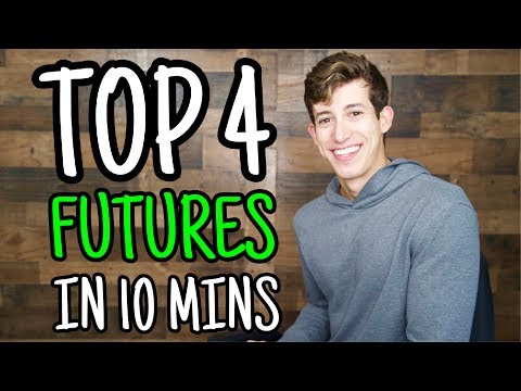 TOP 4 FUTURES RIGHT NOW IN 2019 | STOCK MARKET FOR BEGINNERS