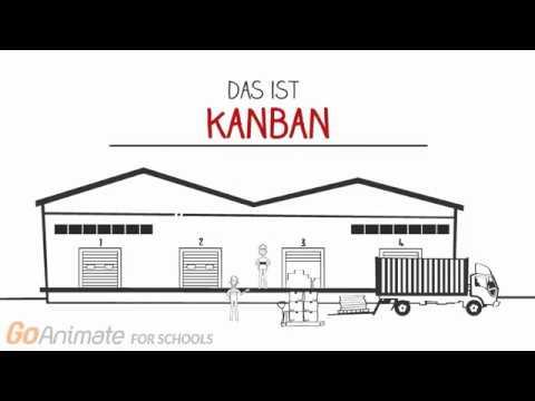 Kanban einfach erklärt