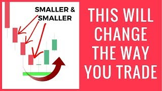 Best Price Action Trading Strategy That Will Change The Way You Trade - Stop losing money