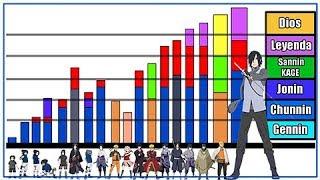 Explicación: Rangos y Niveles de Poder de Sasuke Uchiha - Naruto Shippuden / Boruto