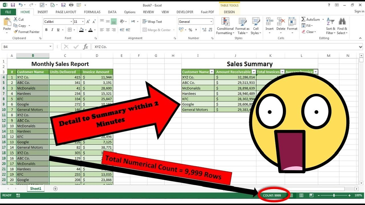 How To Make Summary Report In Excel Within 2 Minutes How To Summarize Data In Excel Youtube Excel spreadsheet summary page