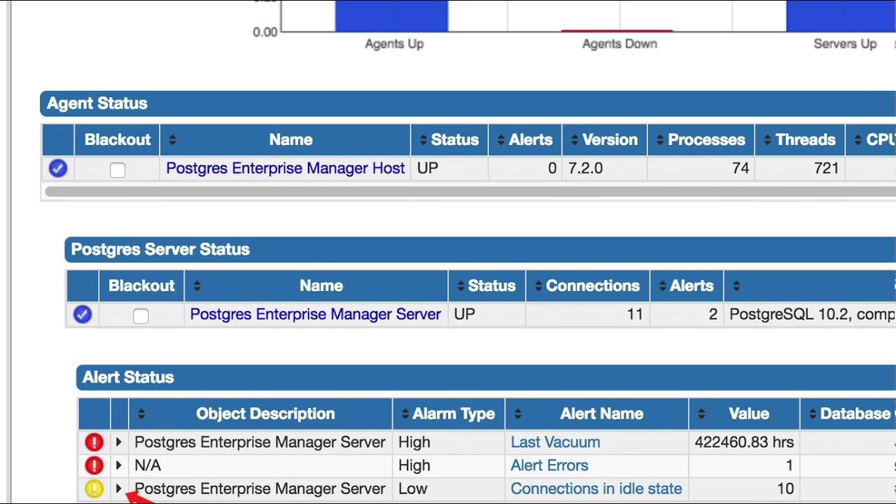 EDB Postgres Enterprise Manager 7 2 Detailed Information