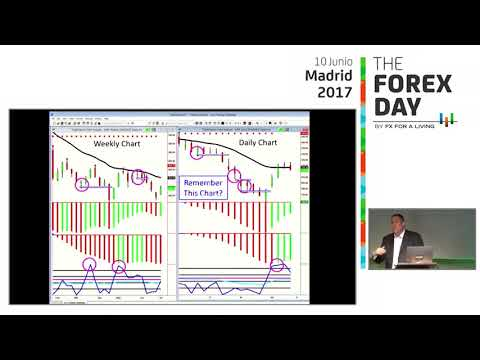 Rob Hoffman at Forex Day 2017. Madrid. (EN)