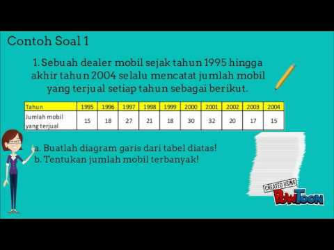 Matematika statistika diagram garis youtube matematika statistika diagram garis ccuart Choice Image