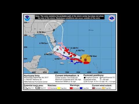 Hurricane Irma NHC Forecast Track Animation 8/31 - 9/7/2017