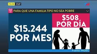 ¿Cuánto Dinero Necesita Un Familia Para No Ser Pobre?