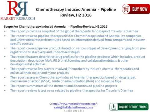 Report on Medullary Thyroid Cancer Drugs and Companies Pipeline Review,H2 2016.