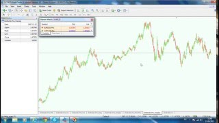 Double Top Forex; Double Bottom Chart Pattern Tutorial