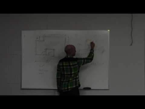 Carpentry IP red seal refresher course lesson-1