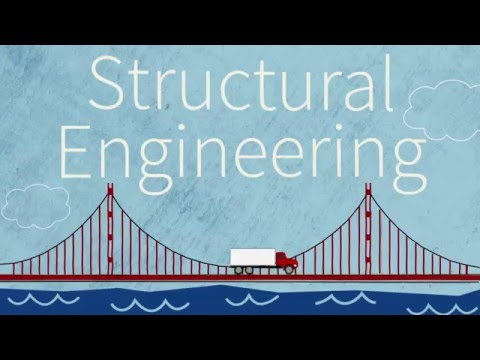 What is Structural Engineering? | Science Spotlight