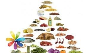 Как правильно питаться -- секрет от диетолога Светланы Фус, специально для YouTube