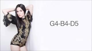 Jessie J: Studio Vocal Range: D3-Bb5 (C#7)