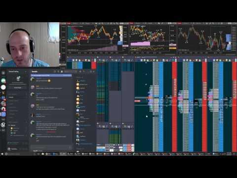 Trading ZB 30 Year Bond 2017 04 26