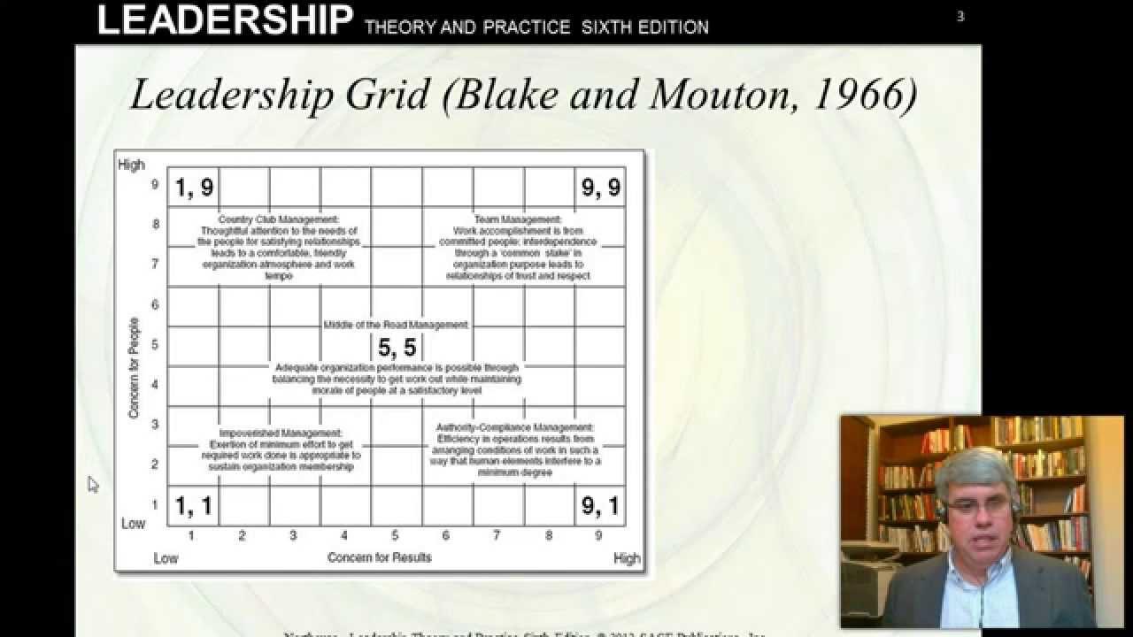 Leadership Styles Northouse 6e Chapt 4