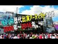 モンバス歴代出演アーティストまとめ(2000年〜2016年) MONSTER baSH History 2000-2016