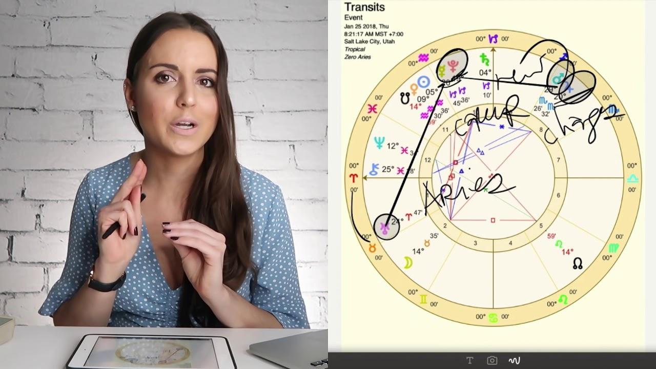aries 29 january horoscope