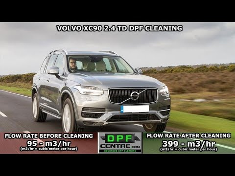 Volvo XC90 2.4 TD DPF Cleaning