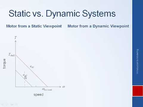 static vs dynamic it 242 Static libraries vs dynamic libraries functions are blocks of code that are reusable throughout a program using them saves time, removing the need to rewrite code multiple times.