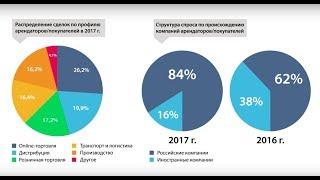 аналитика рынка складской недвижимости Москвы 2017