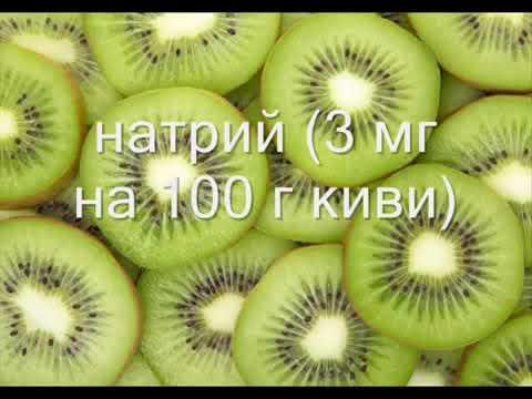 Какие витамины содержит Киви
