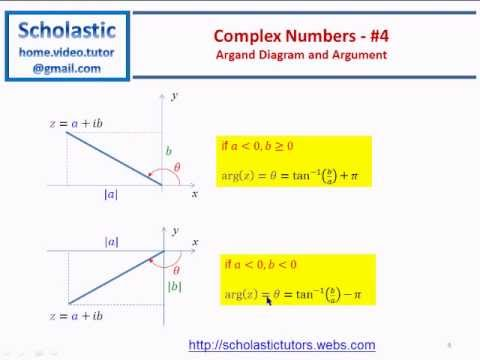 ARGAND DIAGRAM COMPLEX NUMBERS EPUB DOWNLOAD